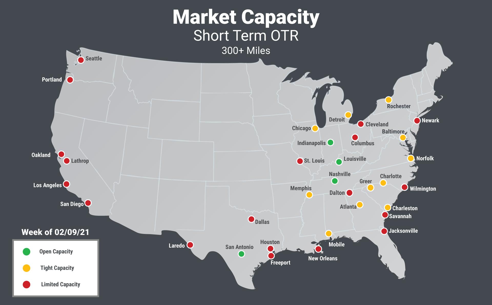 Drayage Short Term OTR Market Capacity: 300+ miles