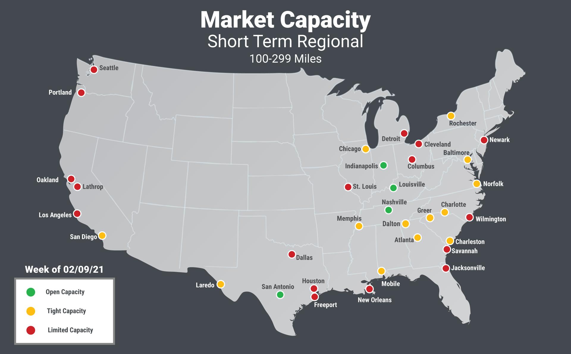Drayage Short Term Regional Market Capacity: 100 - 299 miles