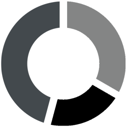 graphic outline of a pie chart with a hollow center